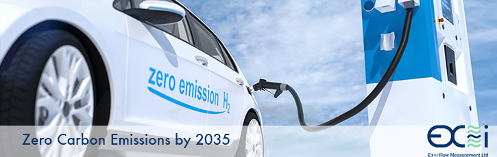 Zero Carbon Emissions by 2035